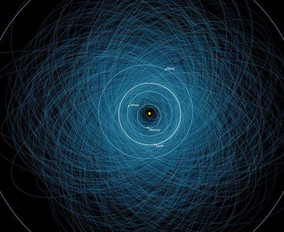 hazardous_asteroids
