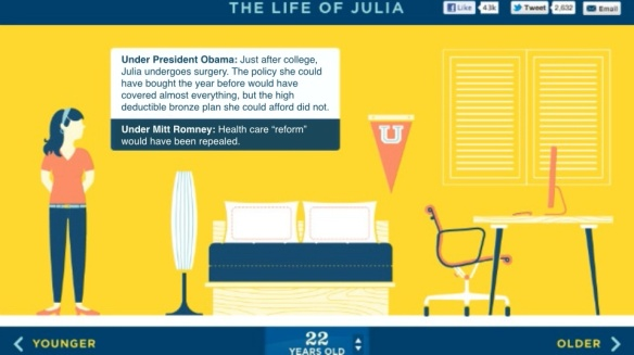 Julia_Obamacare