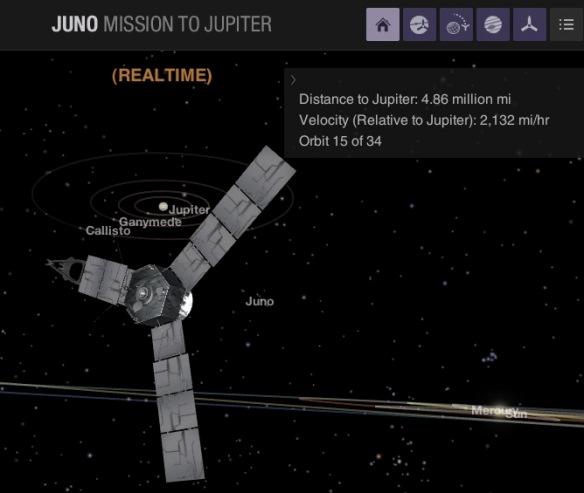 Eyes on Juno | hogewash